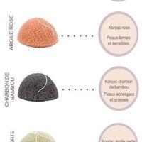 Éponges de Konjac Végétale